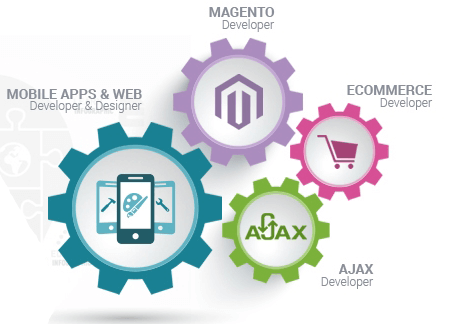 SynapseCo  software application development